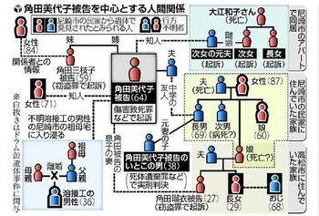 相関図.jpg